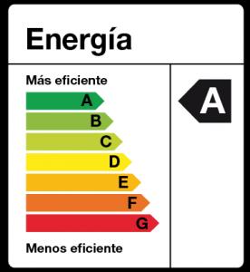 etiqueta eficiencia energetica para artefactos en edificios ecologicos